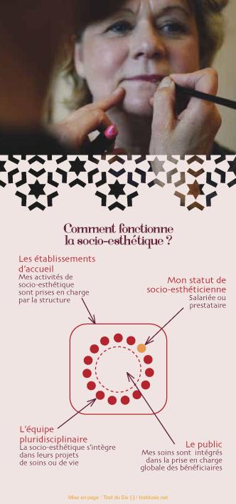 plaquette-socioesth-web